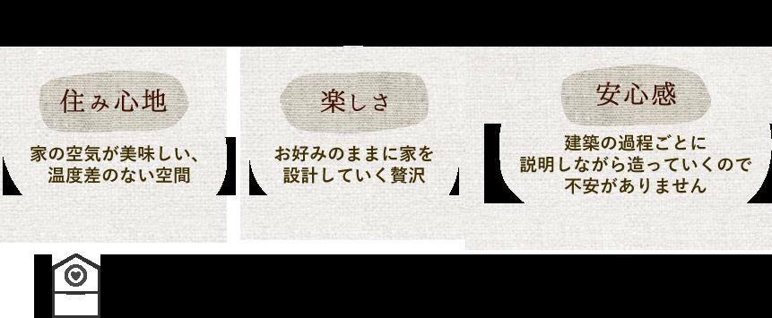 東京都葛飾区堀切の工務店「倉沢工務店の特長」